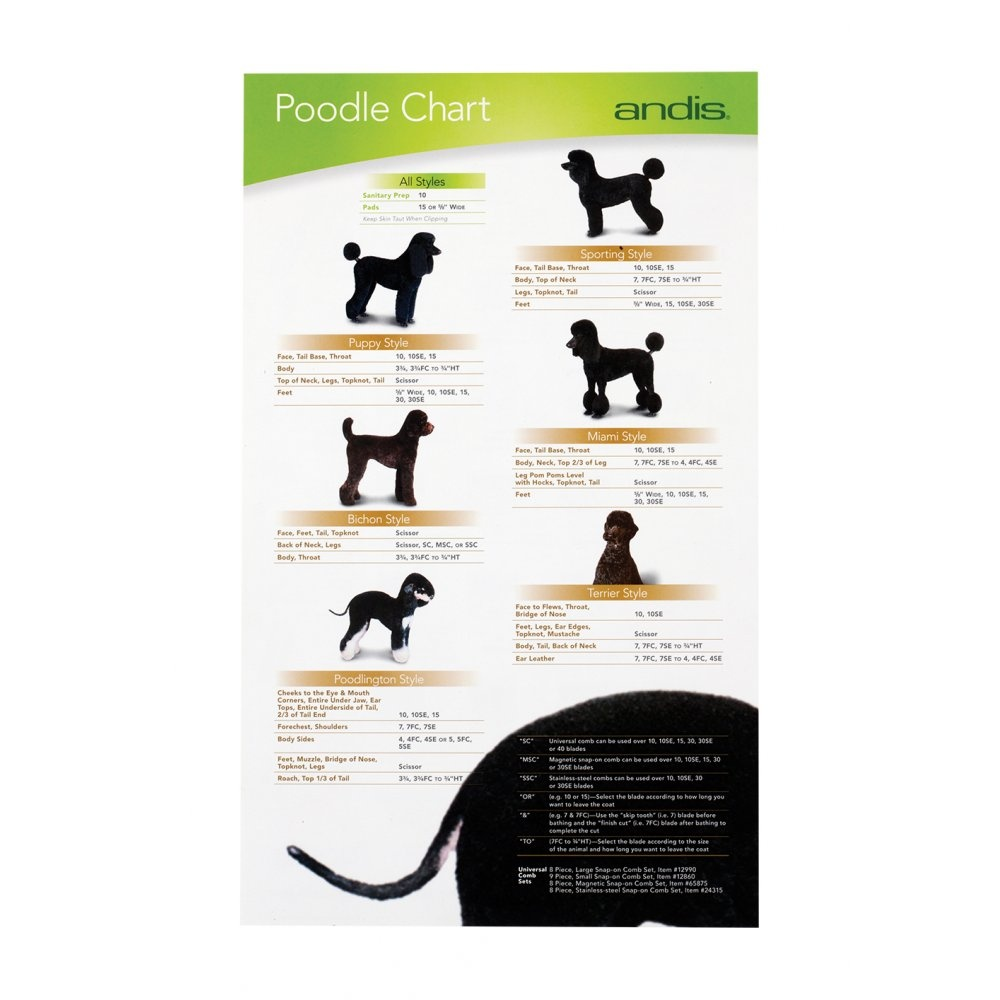 Andis poodle clipping guide buy today groomers uk for Andis dog clipper blade guide