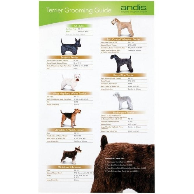 Andis Terrier Clipping Guide